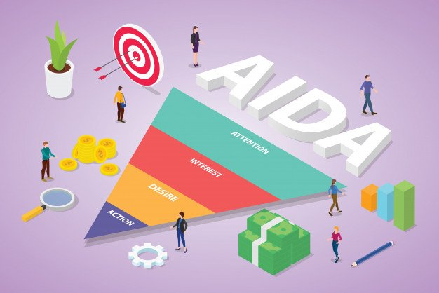 aida-attention-interest-desire-action-para empreender